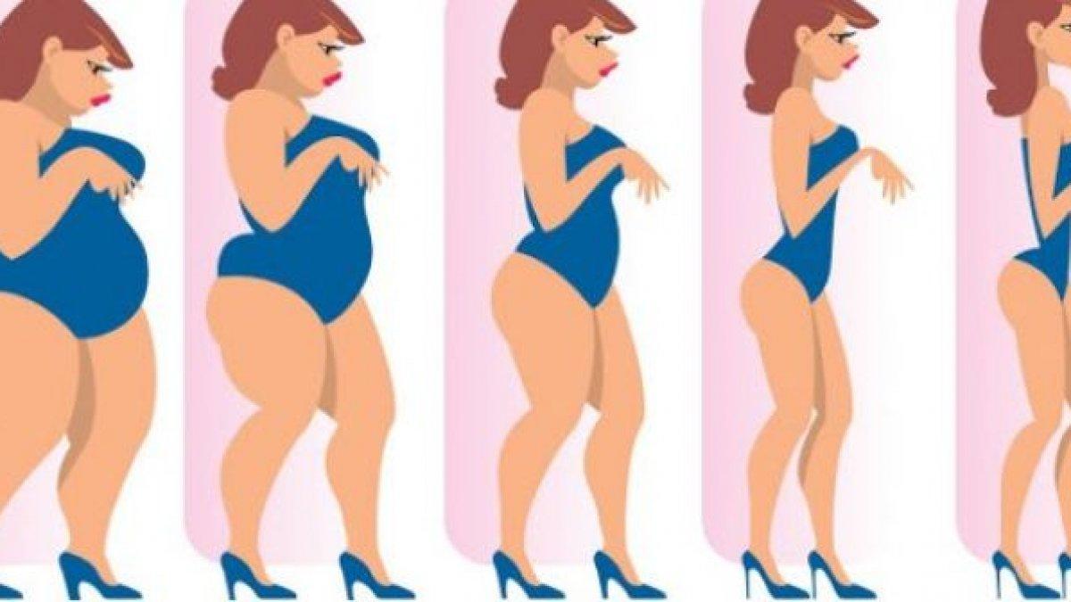pierdere în greutate la sfârșitul anilor 50)