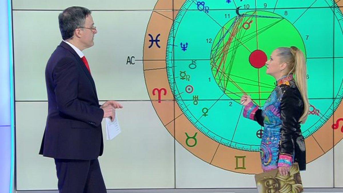 Exclusiv Astrograma Romaniei Ce Ne Rezervă Viitorul