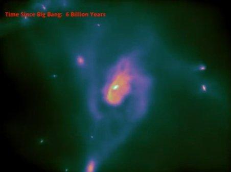 Video UIMITOR: 14 miliarde de ani ai Universului în doar 78 de secunde