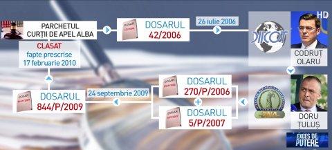 Grup infracțional organizat în dosarul lui Iohannis