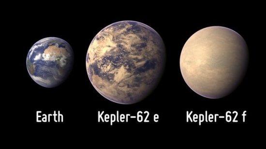 Anunţul făcut de NASA: Am descoperit planete care îndeplinesc toate condiţiile necesare vieţii! 534