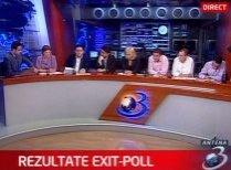 Sinteza Zilei, ediţie specială: Rezultate exit-poll