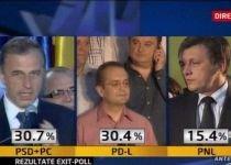 Cum comentează politicienii alegerile când nu sunt în direct la TV (VIDEO)