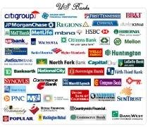 SUA: 84 de bănci au dat faliment în acest an