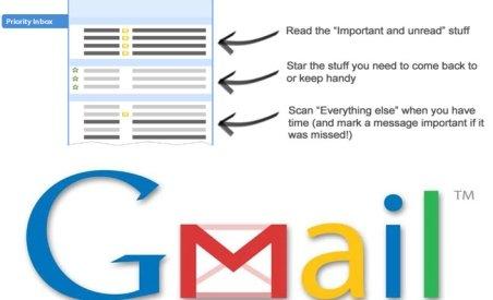 """""""Priority inbox"""" - o nouă funcţie a serviciului Gmail care sortează mesajele în funcţie de importanţa lor"""
