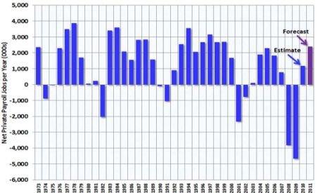 SUA. Nivel record al numărului de cereri pentru şomaj din ultimele şase luni