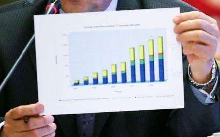Preţul gazelor naturale va creşte din cauza datoriilor operatorilor de pe piaţă
