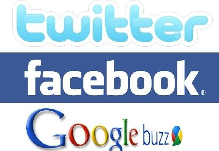 Studiu: Cum îşi urmăresc Facebook, Twitter sau Google utilizatorii cu ajutorul widget-urilor
