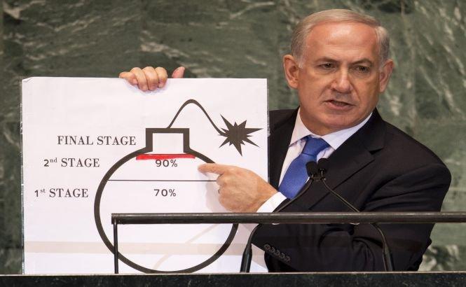 Netanyahu trasează liniile negocierilor dintre SUA şi Iran