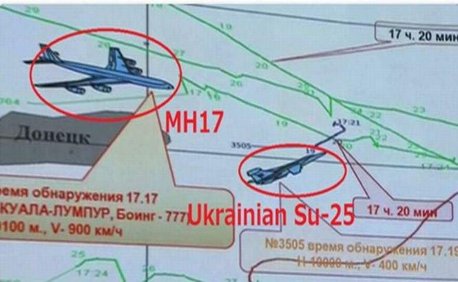 Un avion militar ucrainean zbura pe acelaşi culoar cu MH17. Ruşii cer acum explicaţii
