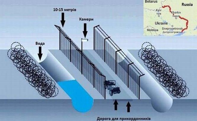 """""""Marele zid"""" ucrainean prinde contur. Kievul are nevoie de 4 ani pentru finalizarea construcţiilor"""