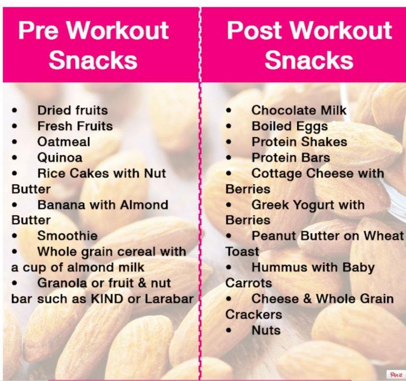 Ce să mânânci înainte şi după ce mergi la sală. Sugestii sănătoase şi megadelicioase