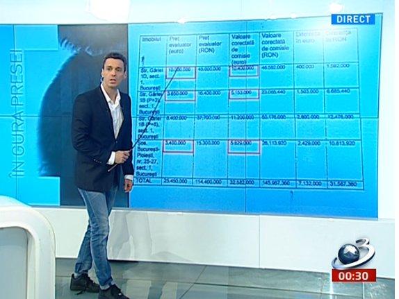 Mircea Badea, documente explozive din dosarul Telepatia: ''De asta vor să vândă sediul Antena 3''