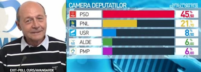 Traian Băsescu, nou atac la Antena 3