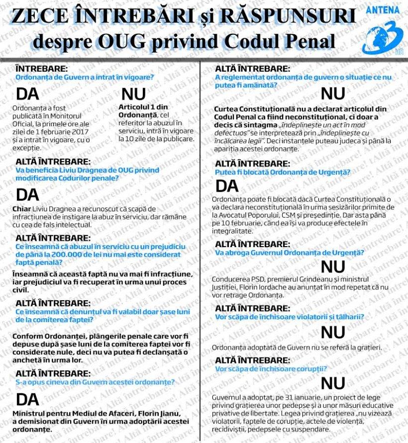 Zece întrebări și răspunsuri despre OUG nr.13/2017 privind Codul Penal
