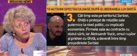 """Punctul de întâlnire. Adina Anghelescu: """"Sebastian Ghiță și-a aranjat arestarea pe un teritoriu convenabil"""""""
