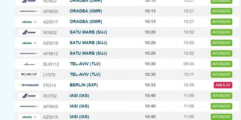Lista avioanelor anulate și întârziate din cauza grevei Romatsa