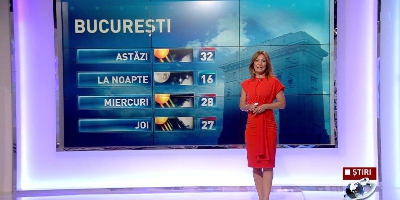 Temperaturi caniculare, urmate de ploi. Prognoza meteo pentru următoarele trei zile