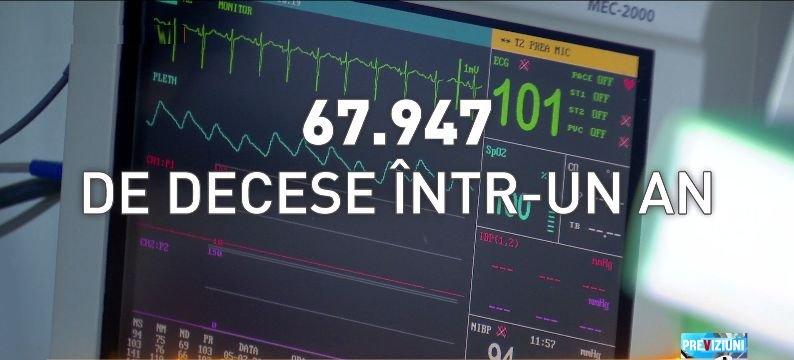 Sistemul medical românesc, aproape de colaps. România - locul I în UE la mortalitatea în spitale