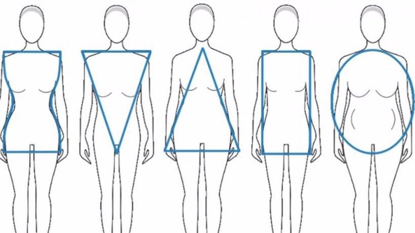 Cum afli caracterul unei persoane în funcție de forma corpului. Lidia Fecioru a prezenat detaliile fizice și destinul în viață