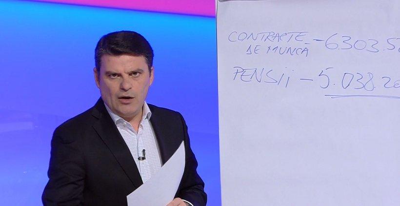 Cifrele adevărului. Câți salariați și pensionari există în România. Datele au fost prezentate în exclusivitate la Antena 3