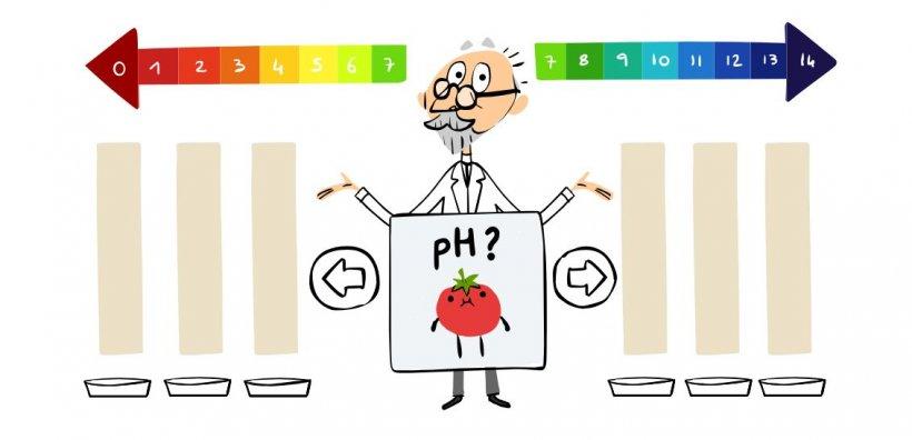 GOOGLE DOODLE. Google îl omagiază pe chimistul S.P.L. Sorensen