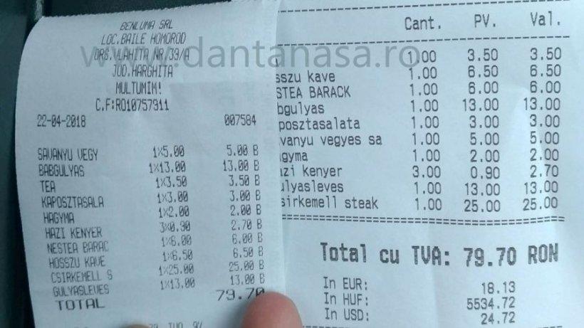 Limba română, ignorată de unii comercianți din Harghita