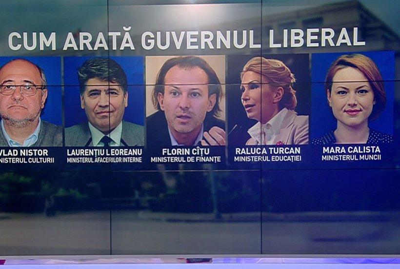 PNL are planuri mari. Cum arată Guvernul lui Orban