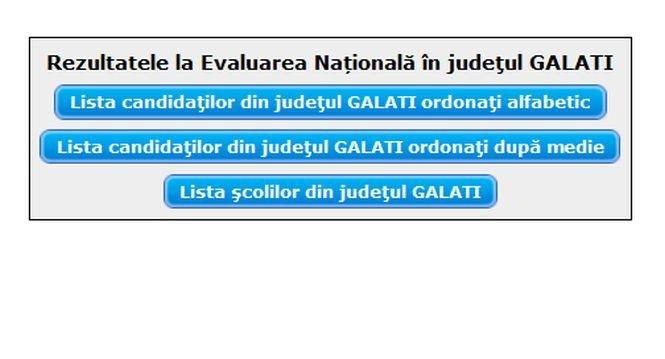 NOTELE la EVALUAREA NAŢIONALĂ 2018. Ce note au luat elevii din GALAȚI. EDU.RO a publicat rezultatele