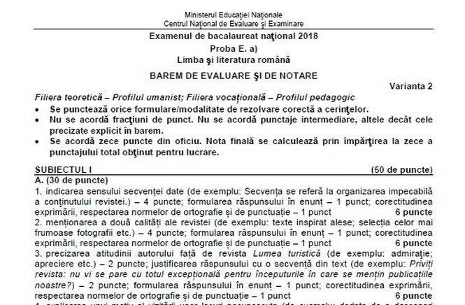 edu.ro a publicat BAREMUL la limba română. Subiecte şi barem Bacalaureat Română