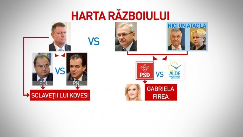 Harta celui mai mare conflict din România. Război politic Klaus Iohannis – Liviu Dragnea. Ce se urmărește