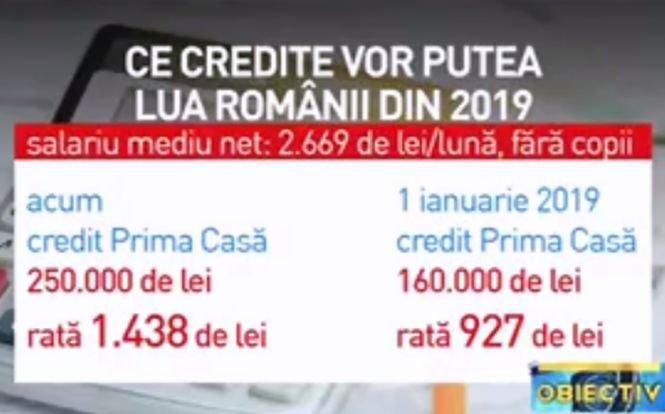 Schimbări majore. Ce credite vor putea lua românii din 2019