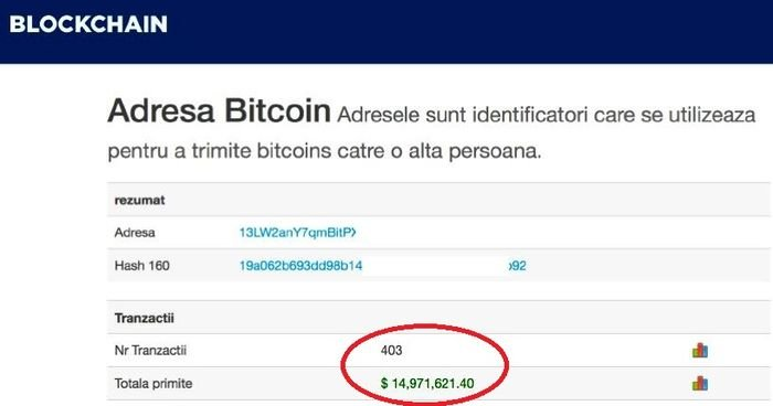 Dosar la DIICOT privind finanțarea #REZIST. Milioane de euro, suspecte