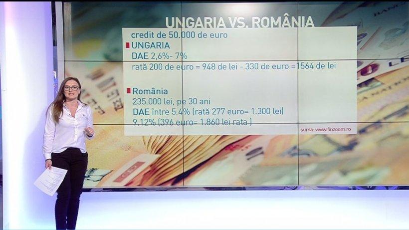 Românii plătesc printre cele mai mari dobânzi şi rate din Europa
