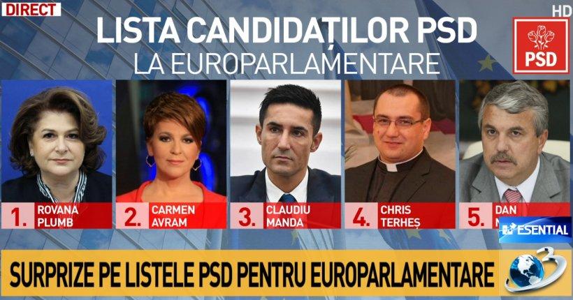 Imagini pentru LISTA PSD PENTRU EUROPARLAMENTARE ,POZE