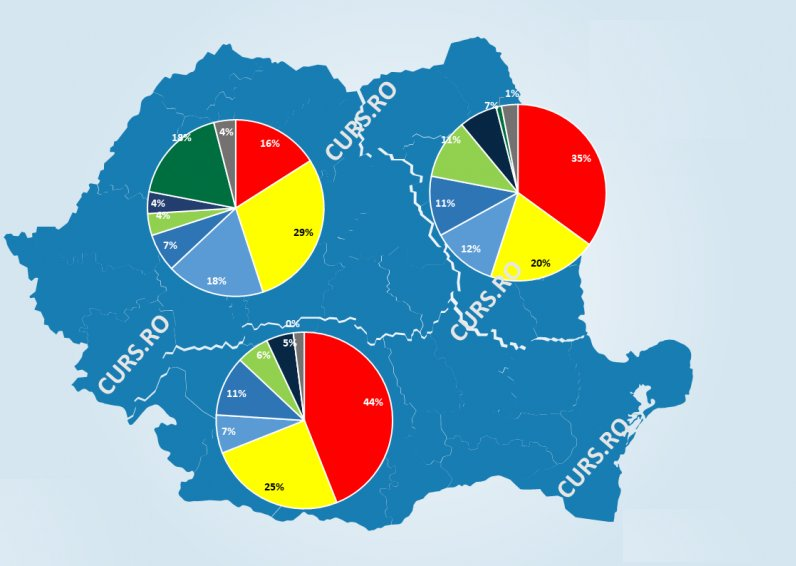 SONDAJ CURS. Cum votează românii la europarlamentare în funcție de regiunile istorice 16