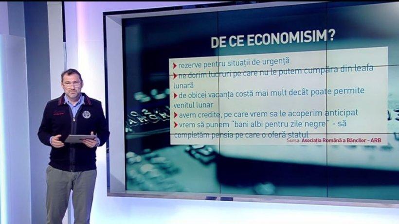 Jurnalul de economie, cu Daniel Apostol. Cum putem economisi bani din cei pe care îi câştigăm