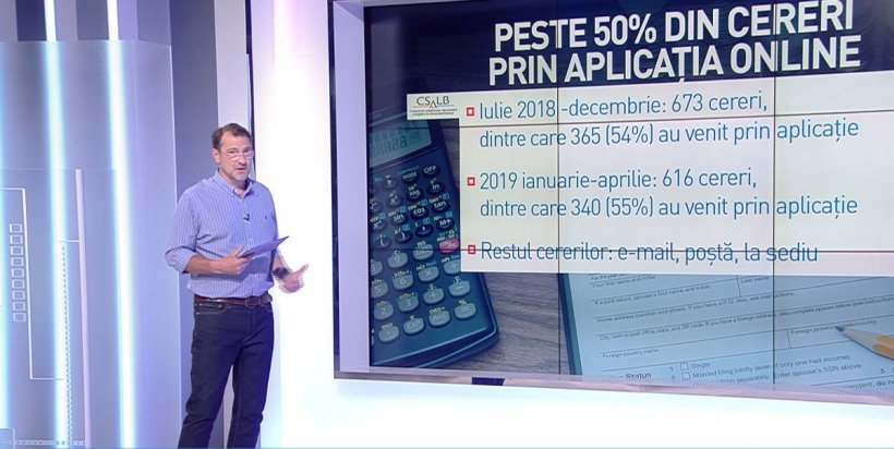 Jurnalul de economie, cu Daniel Apostol. Informații pentru românii care nu își mai pot plăti ratele la bănci