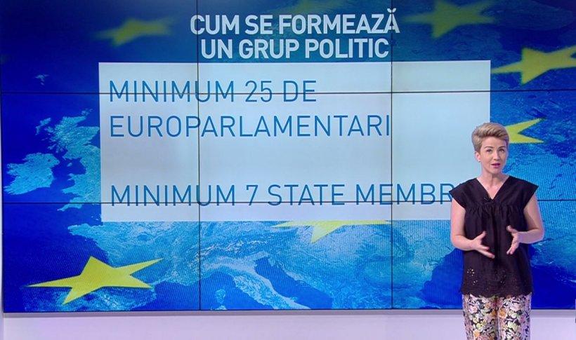 Be Eu: Cum se formează noul Parlament European