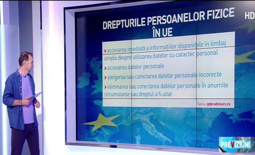 Jurnalul de economie. Un an de când Europa a început să aplice Regulamentul General privind Protecţia Datelor