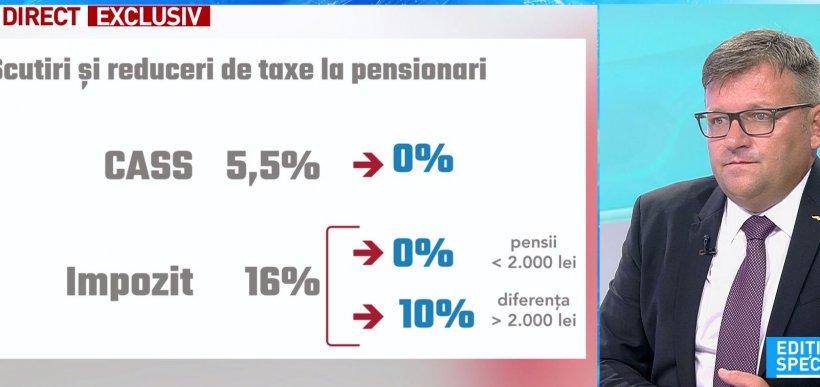 PENSII 2019. Vești bune pentru pensionari. Aceștia categorie va fi scutită de taxe. Anunțul a fost făcut de ministrul Muncii
