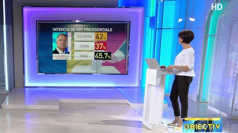 Cele mai noi date despre bătălia pentru Cotroceni. Klaus Iohannis e favorit la alegerile prezidențiale - SONDAJE