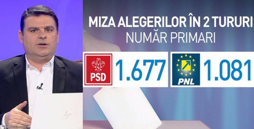 În România vine un mare cutremur politic. Radu Tudor, despre miza alegerilor în două tururi