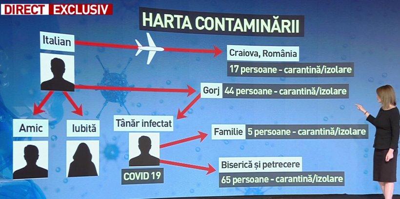 Harta contaminării cu coronavirus în România. Câte persoane sunt în carantină, până acum în România