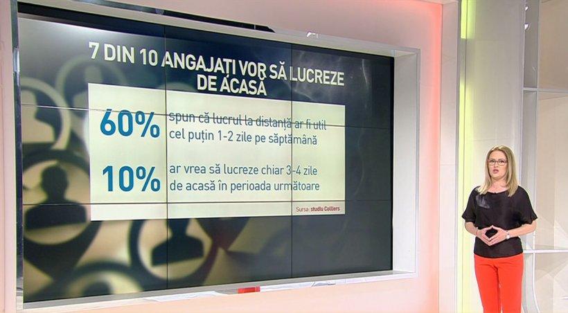 Piaţa muncii reporneşte în România. Ce locuri de muncă sunt disponibile