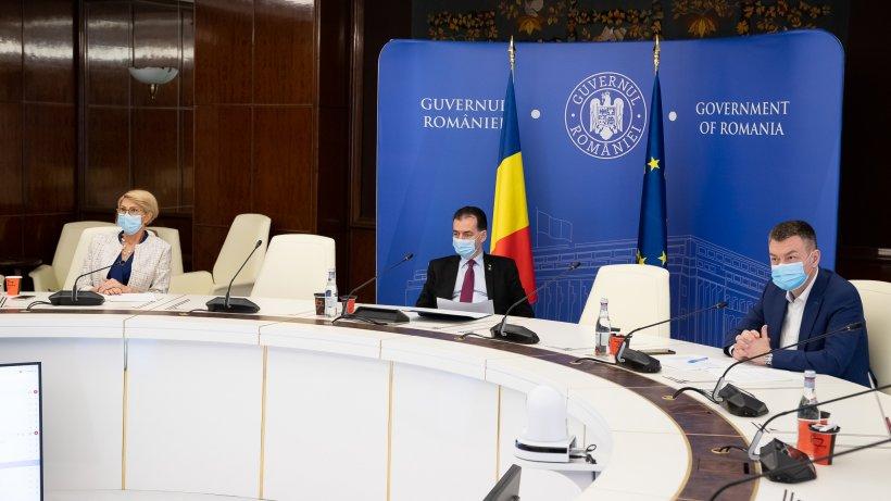 SONDAJ. Vă doriți ca Guvernul PNL să cadă sau să rămână până la alegeri? Ce au răspuns românii