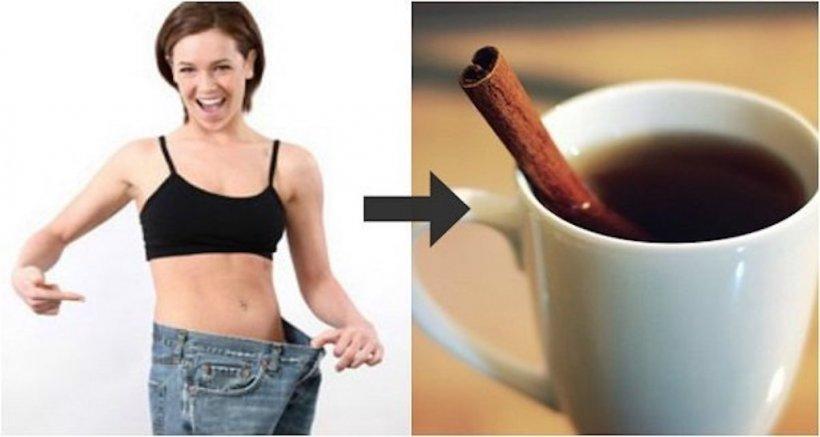 Cel mai bun ceai detoxifiant care te ajută să slăbești. Este delicios și se prepară imediat. Rețeta zilei
