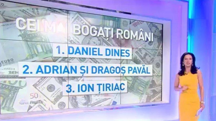 Cei mai bogaţi români şi averile lor fabuloase. Cine are cei mai mulţi bani în cont