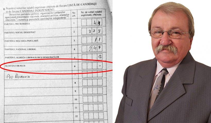 """Un candidat USR-PLUS a obţinut zero voturi la secţia unde au votat el, soţia şi copiii: """"Nici eu nu m-am votat?"""""""