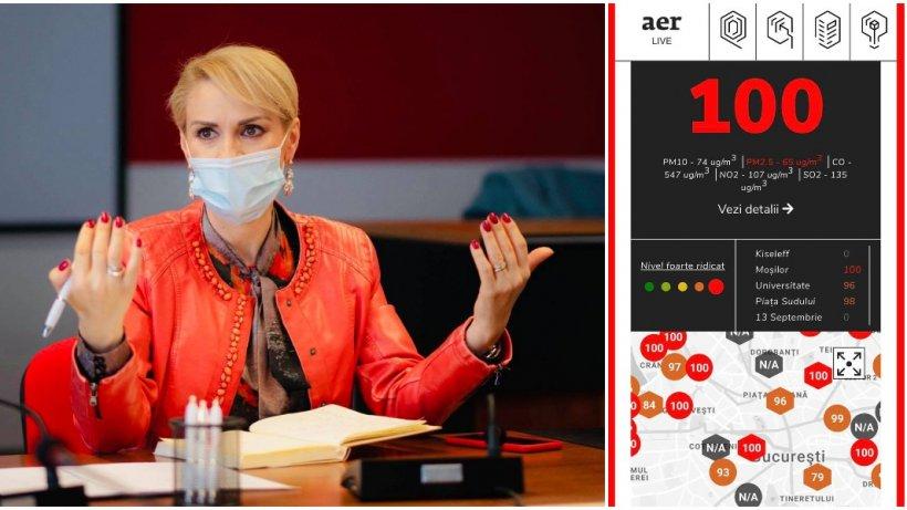 Gabriela Firea, despre poluarea din Bucureşti: ''Capitala a fost roşie. Se respiră otravă! Parcă niciodată nu a fost așa!''